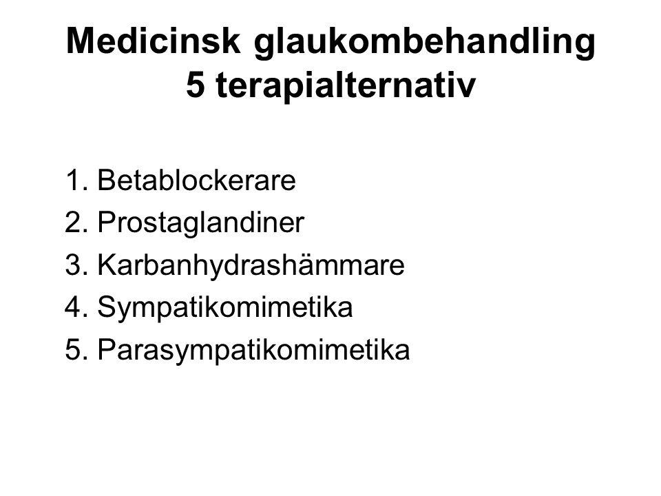 Medicinsk glaukombehandling 5 terapialternativ