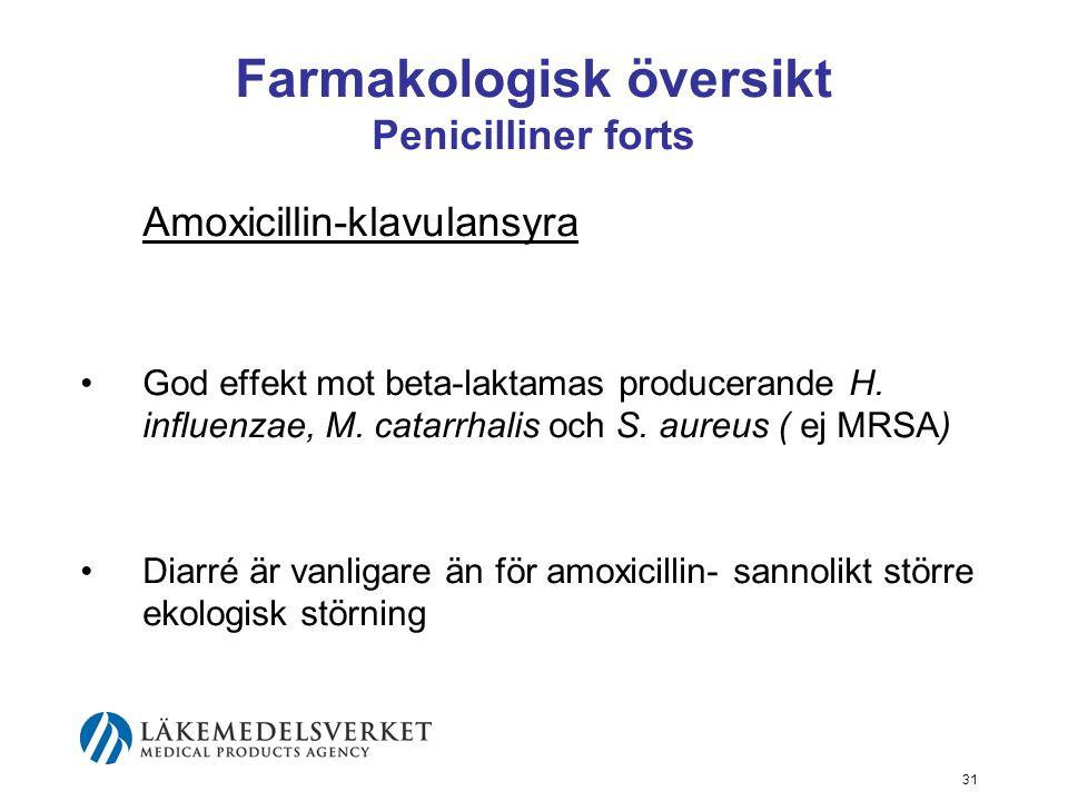 Farmakologisk översikt Penicilliner forts