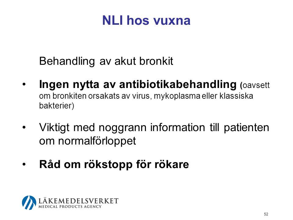 NLI hos vuxna Behandling av akut bronkit