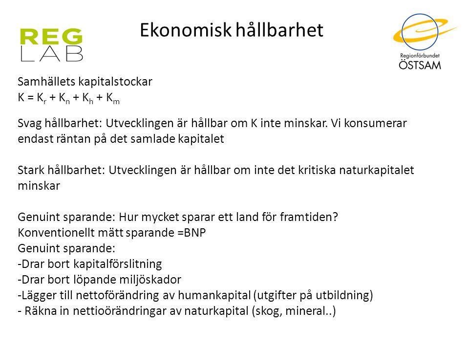 Ekonomisk hållbarhet Samhällets kapitalstockar K = Kr + Kn + Kh + Km