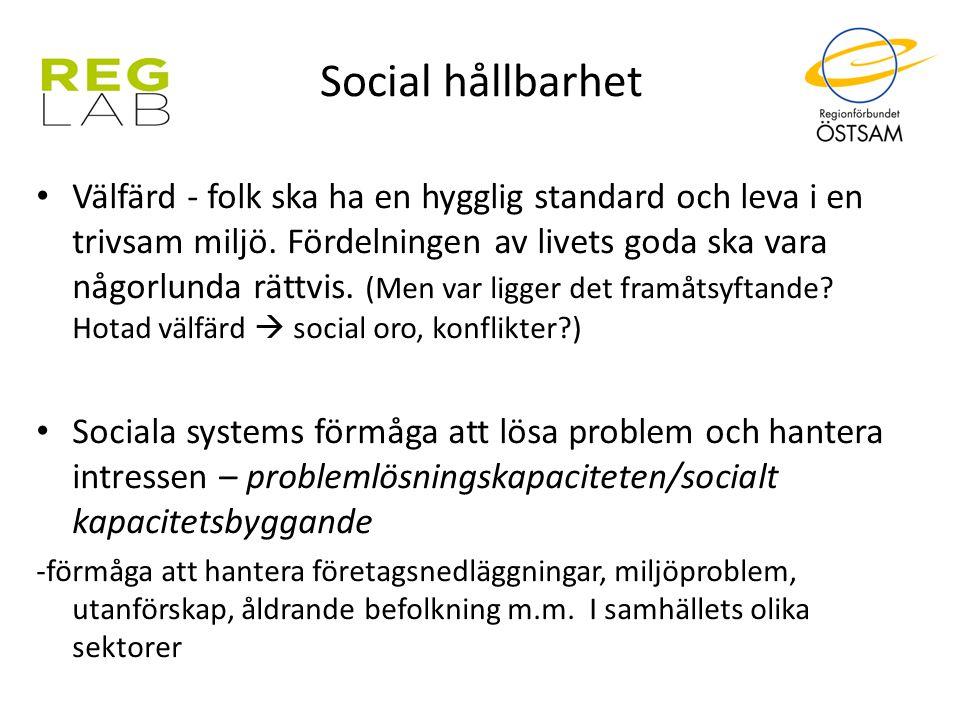 Social hållbarhet