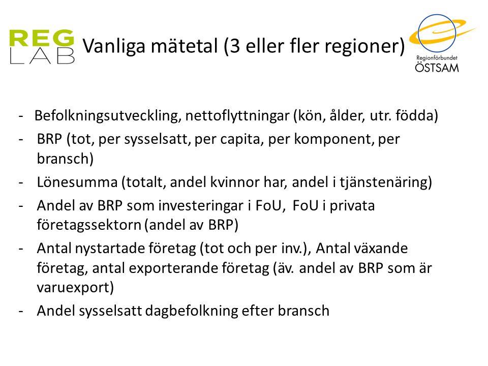 Vanliga mätetal (3 eller fler regioner)