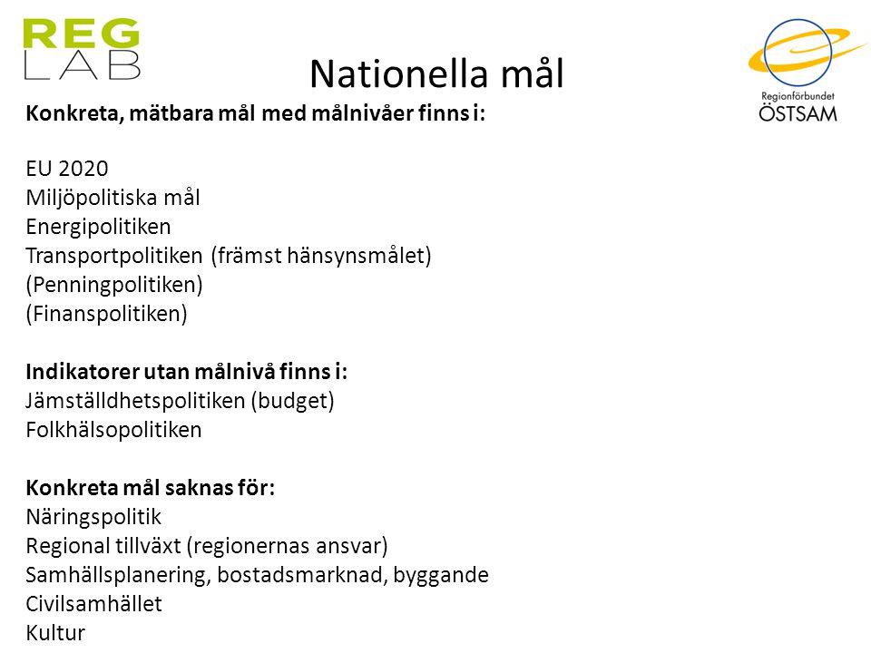 Nationella mål Konkreta, mätbara mål med målnivåer finns i: EU 2020