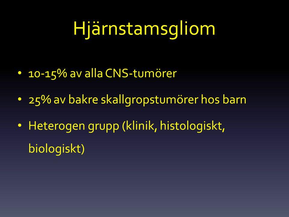 Hjärnstamsgliom 10-15% av alla CNS-tumörer