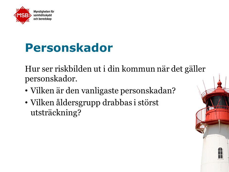 Personskador Hur ser riskbilden ut i din kommun när det gäller personskador. Vilken är den vanligaste personskadan