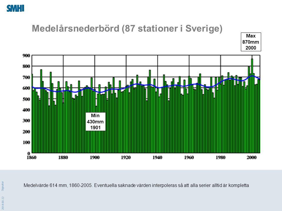 Medelårsnederbörd (87 stationer i Sverige)