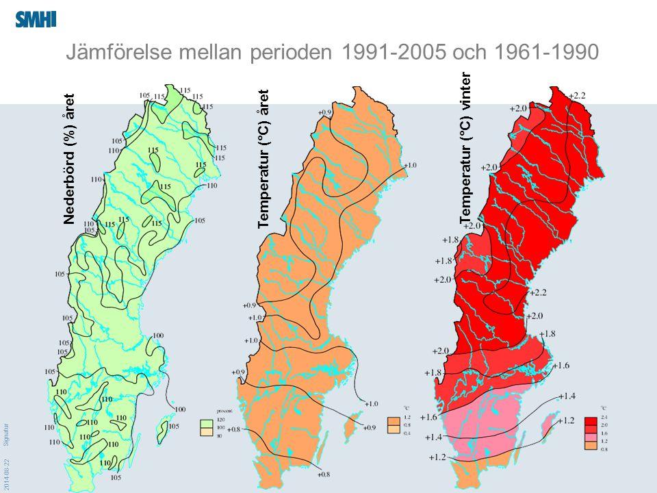 Jämförelse mellan perioden 1991-2005 och 1961-1990
