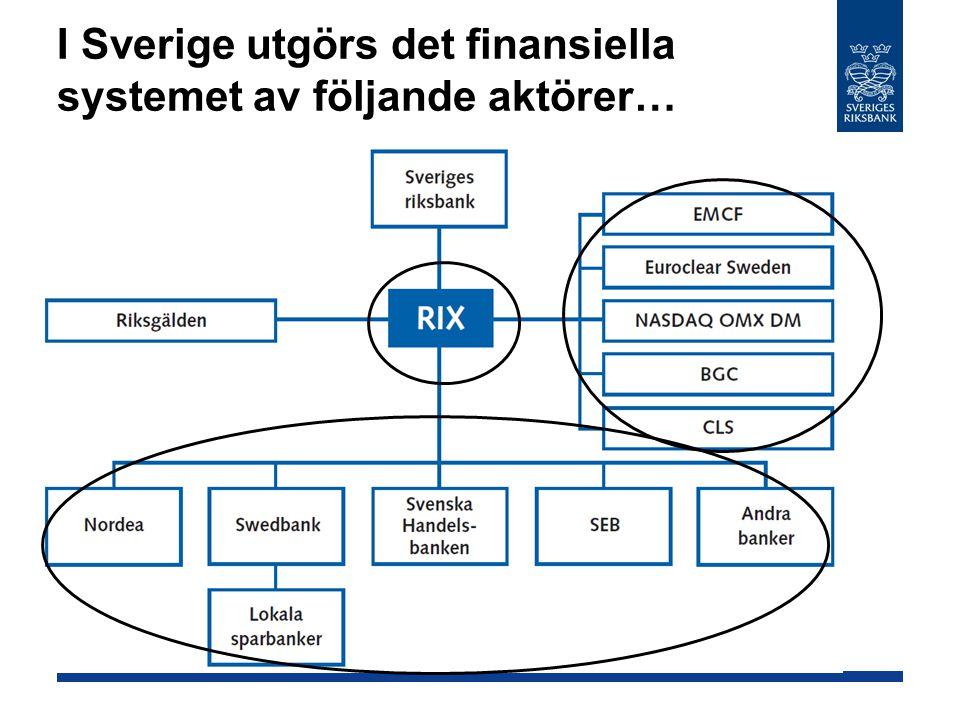 I Sverige utgörs det finansiella systemet av följande aktörer…