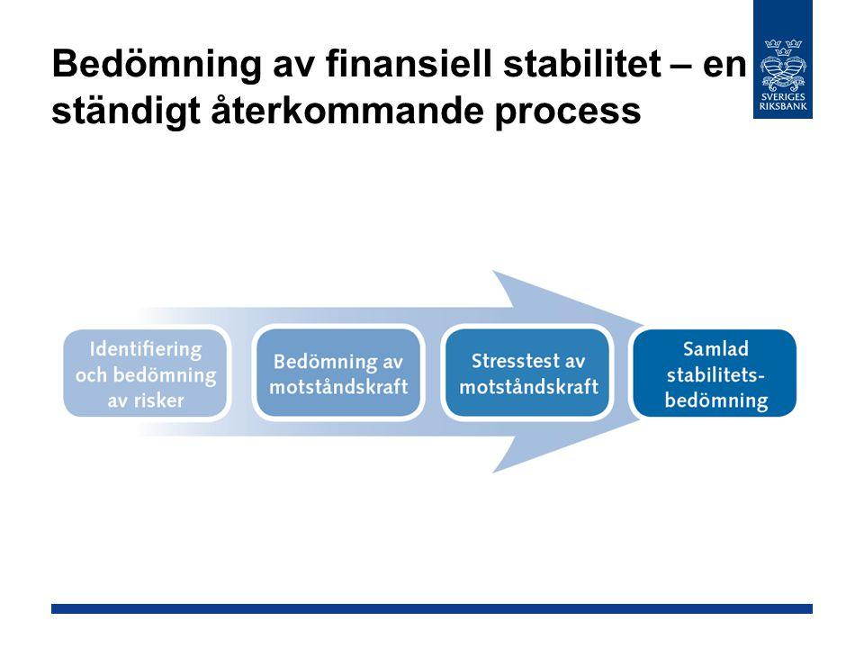 Bedömning av finansiell stabilitet – en ständigt återkommande process