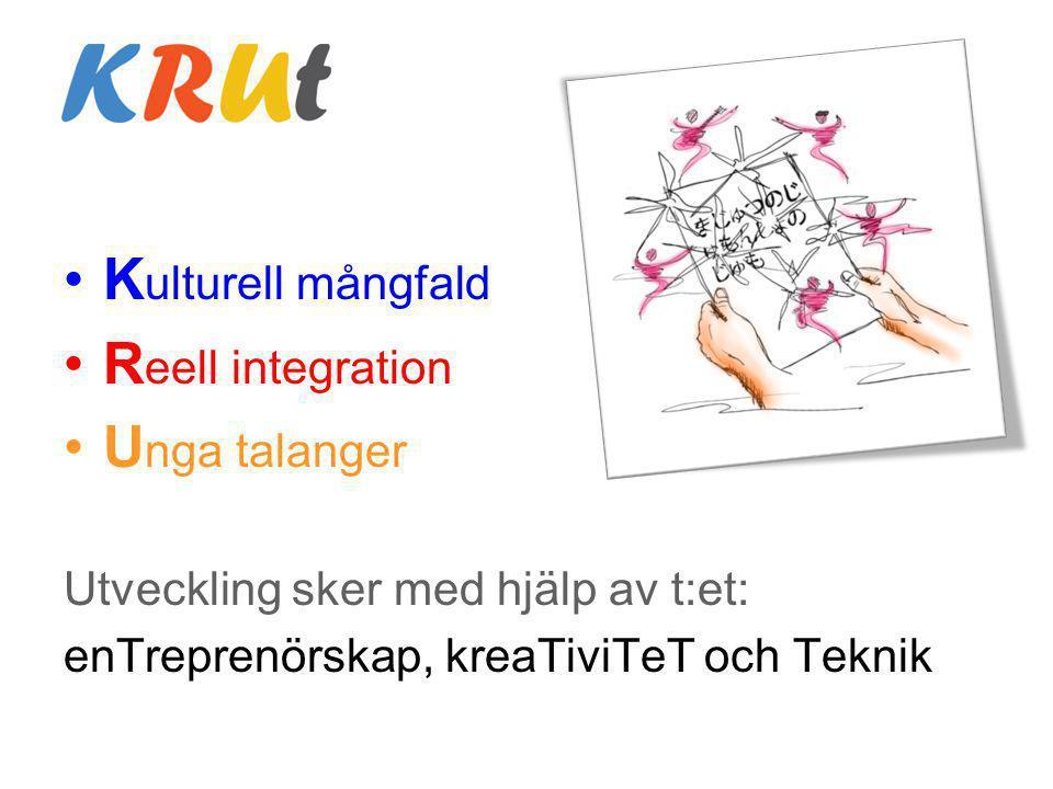 Kulturell mångfald Reell integration Unga talanger