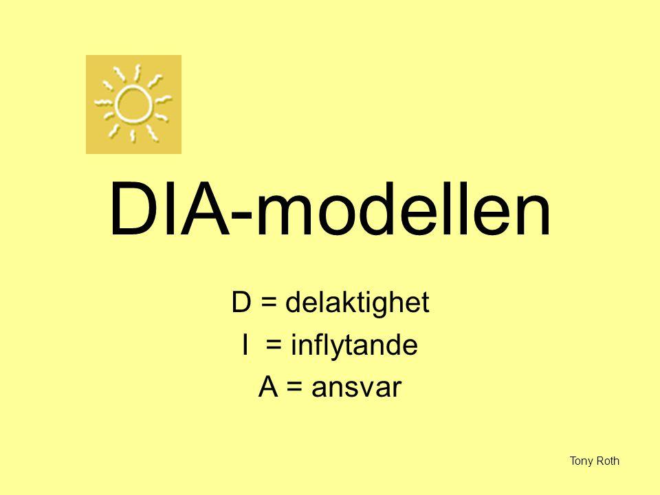 D = delaktighet I = inflytande A = ansvar