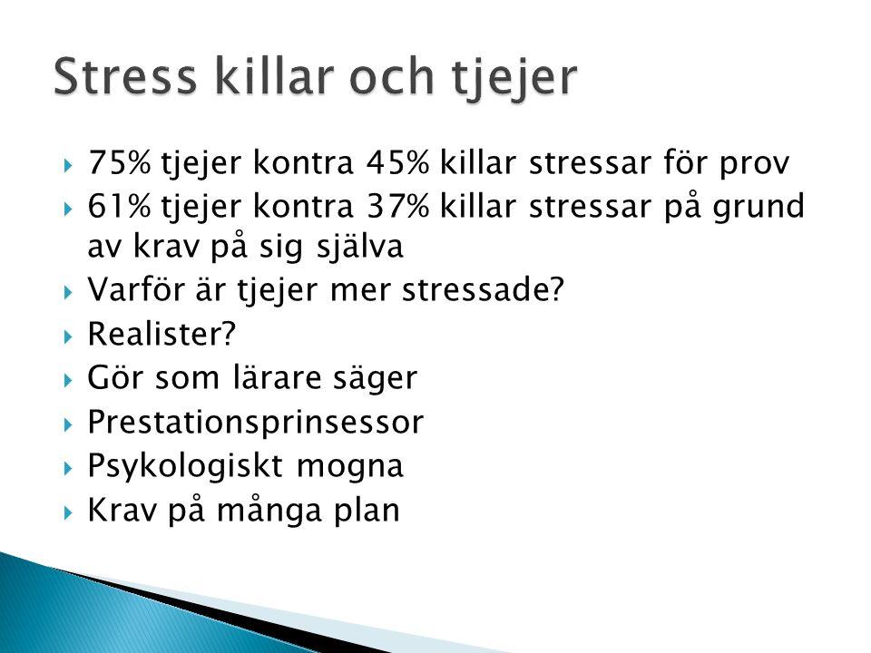 Stress killar och tjejer
