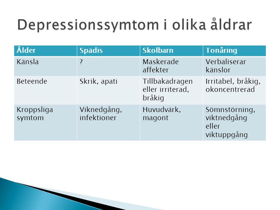 Depressionssymtom i olika åldrar
