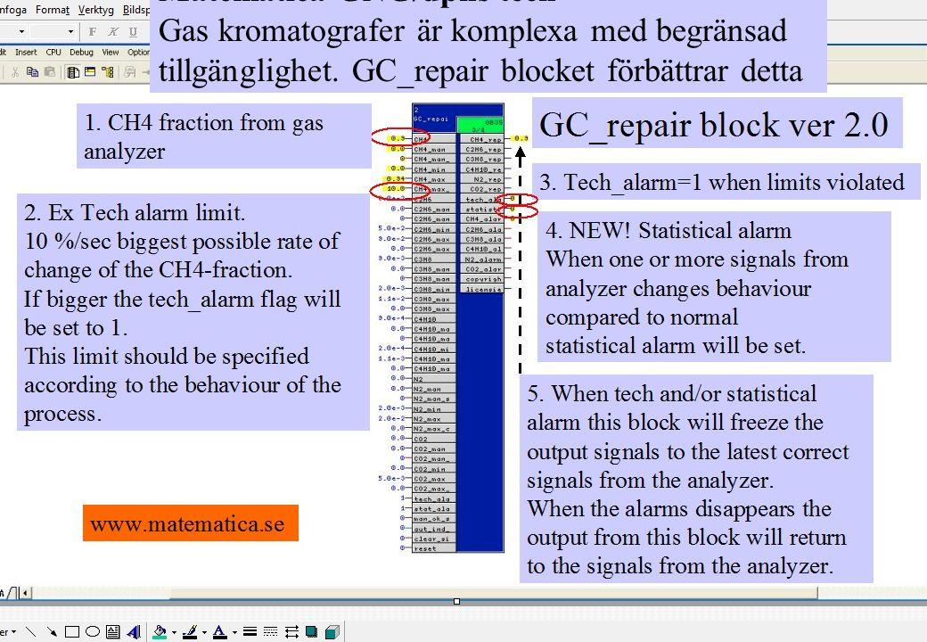 Matematica GNG/dpns tech Gas kromatografer är komplexa med begränsad
