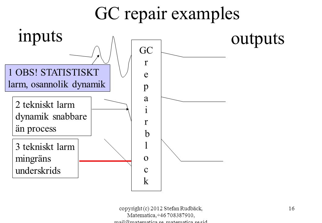 GC repair examples inputs outputs GC r e p 1 OBS! STATISTISKT a