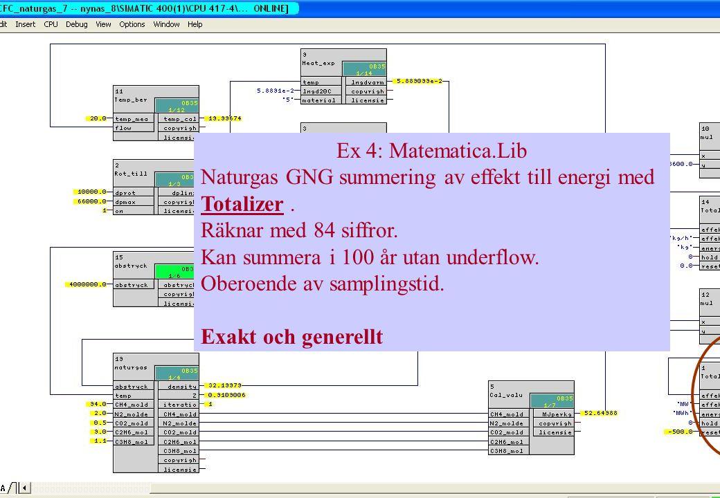 Naturgas GNG summering av effekt till energi med Totalizer .
