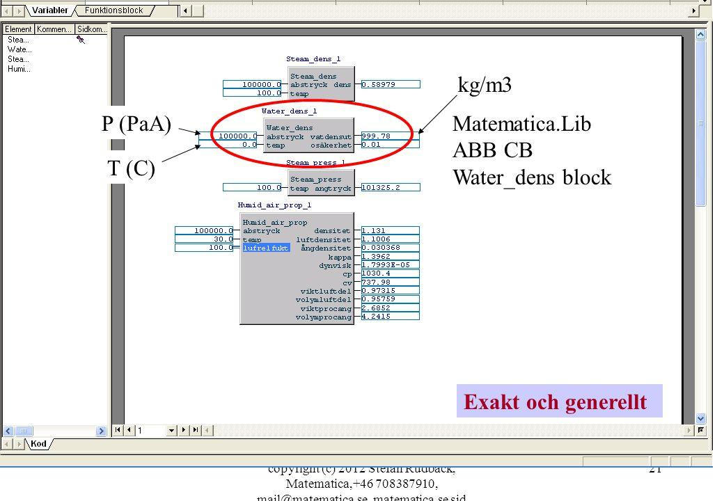 kg/m3 P (PaA) Matematica.Lib ABB CB Water_dens block T (C)