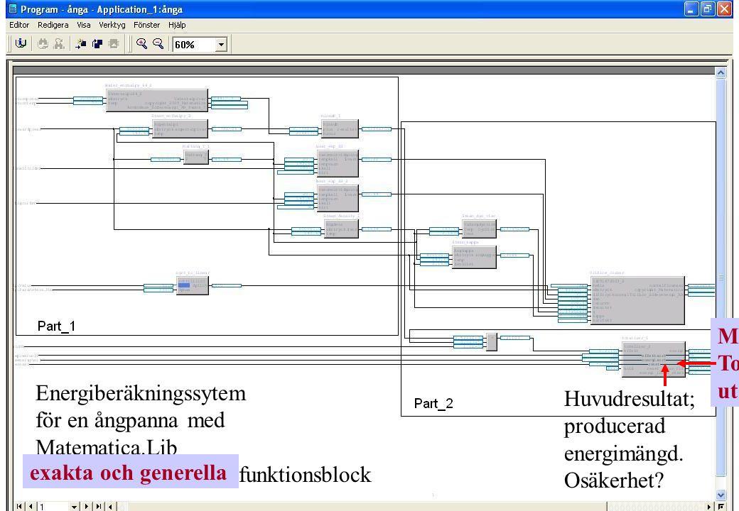 Energiberäkningssytem för en ångpanna med Matematica.Lib
