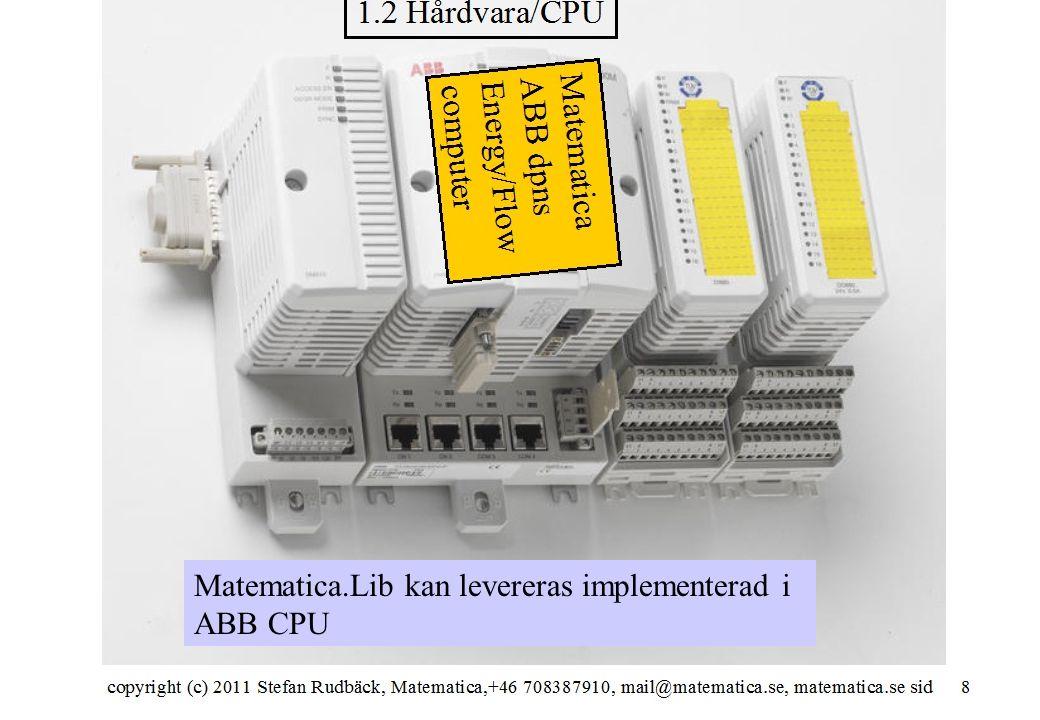Matematica.Lib kan levereras implementerad i ABB CPU