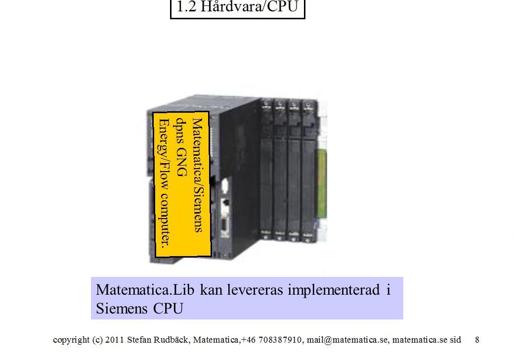 Matematica.Lib kan levereras implementerad i Siemens CPU