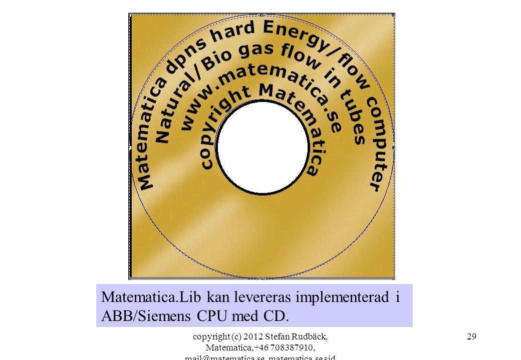 Matematica.Lib kan levereras implementerad i ABB/Siemens CPU med CD.