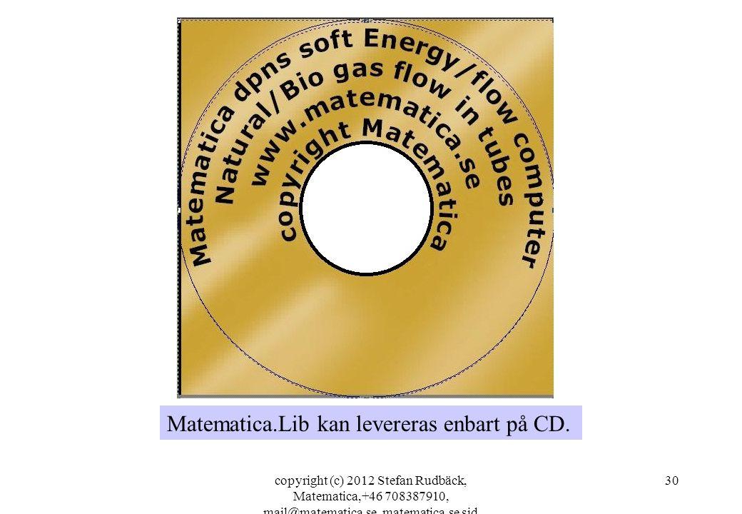 Matematica.Lib kan levereras enbart på CD.