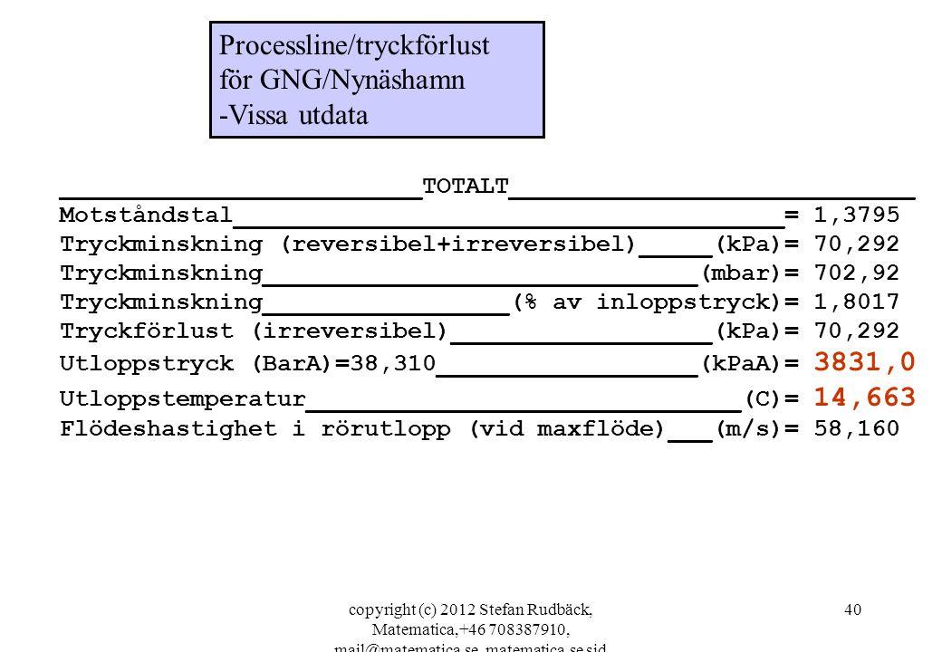 Processline/tryckförlust för GNG/Nynäshamn -Vissa utdata