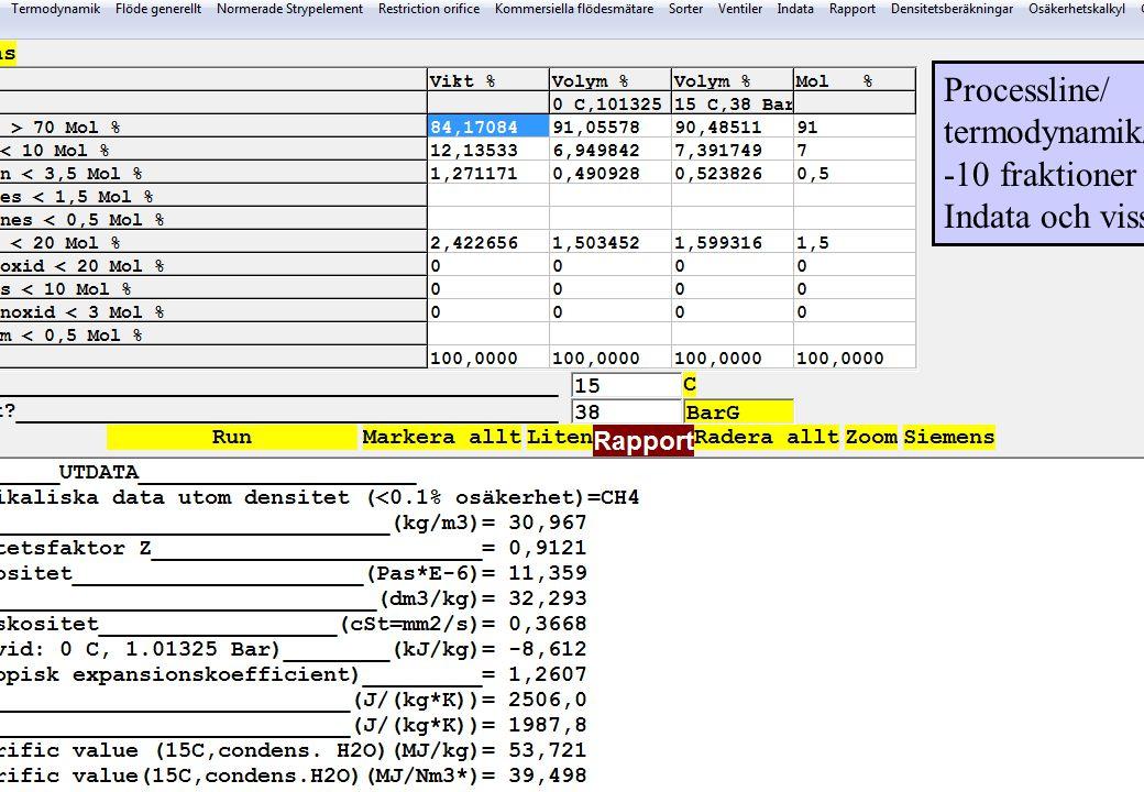 termodynamik/Naturgas -10 fraktioner Indata och vissa utdata
