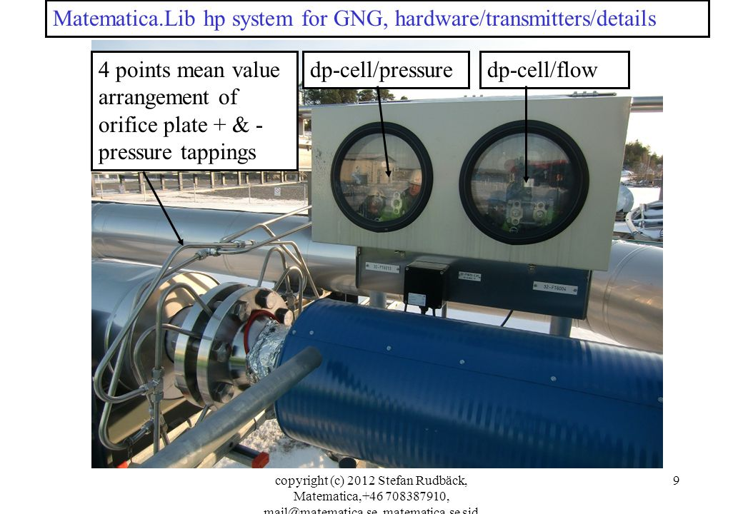 Matematica.Lib hp system for GNG, hardware/transmitters/details