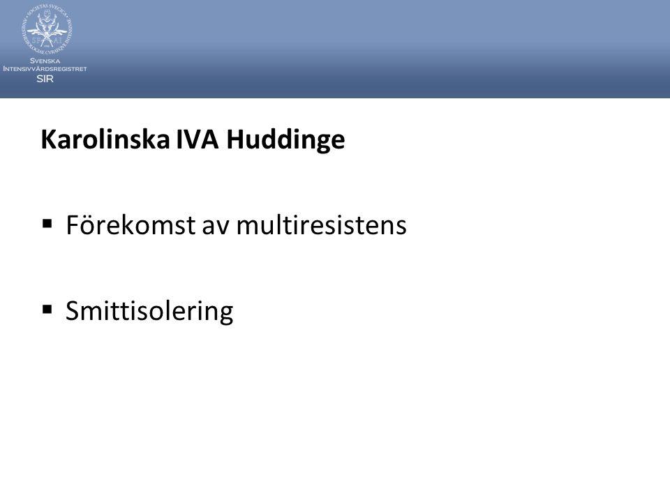 Karolinska IVA Huddinge