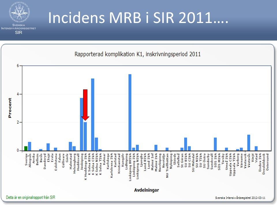 Incidens MRB i SIR 2011….
