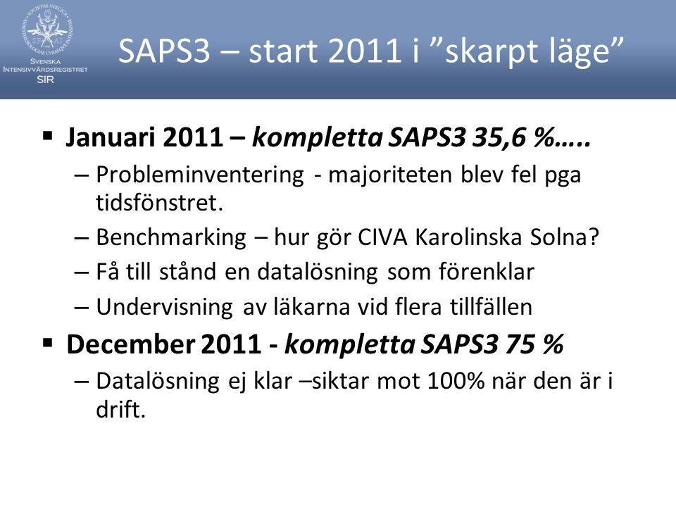 SAPS3 – start 2011 i skarpt läge