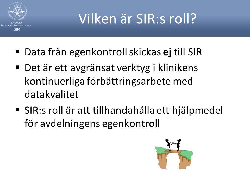 Vilken är SIR:s roll Data från egenkontroll skickas ej till SIR