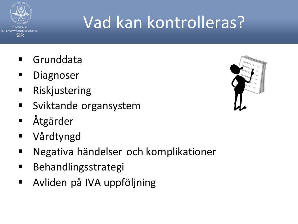 Vad kan kontrolleras Grunddata Diagnoser Riskjustering