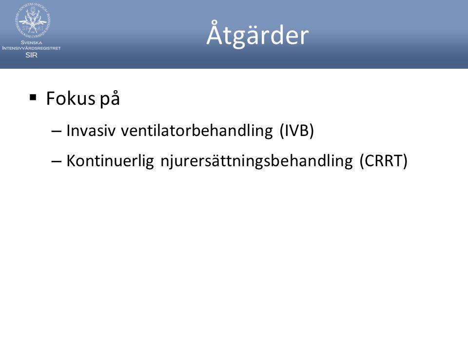 Åtgärder Fokus på Invasiv ventilatorbehandling (IVB)