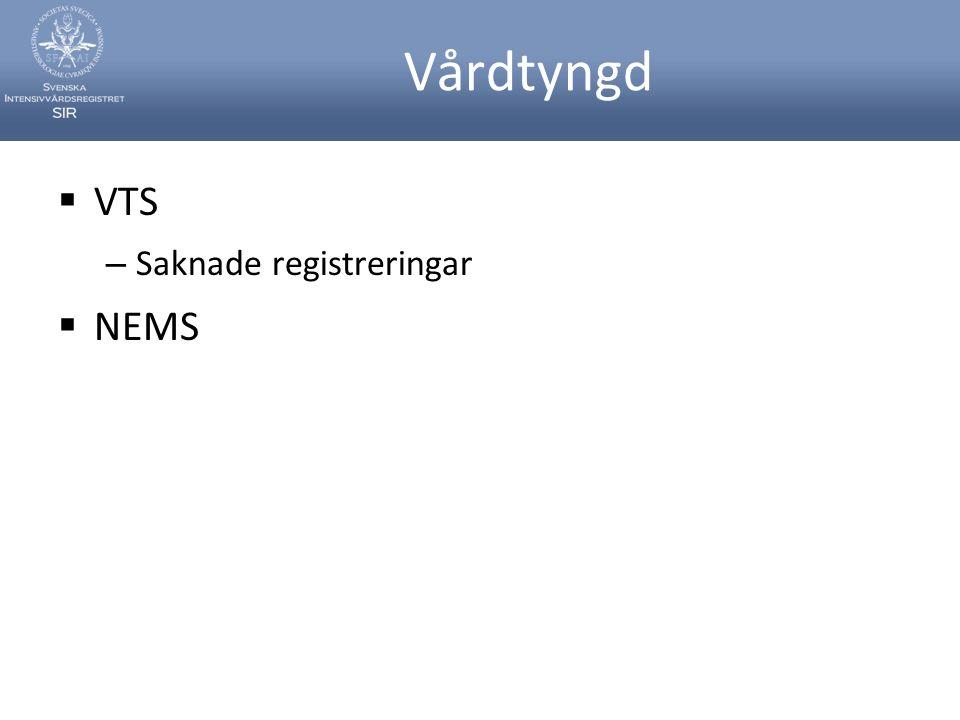 Vårdtyngd VTS Saknade registreringar NEMS
