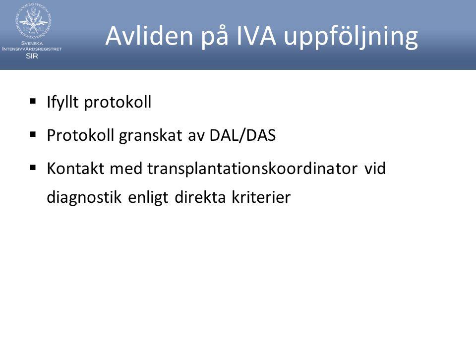 Avliden på IVA uppföljning
