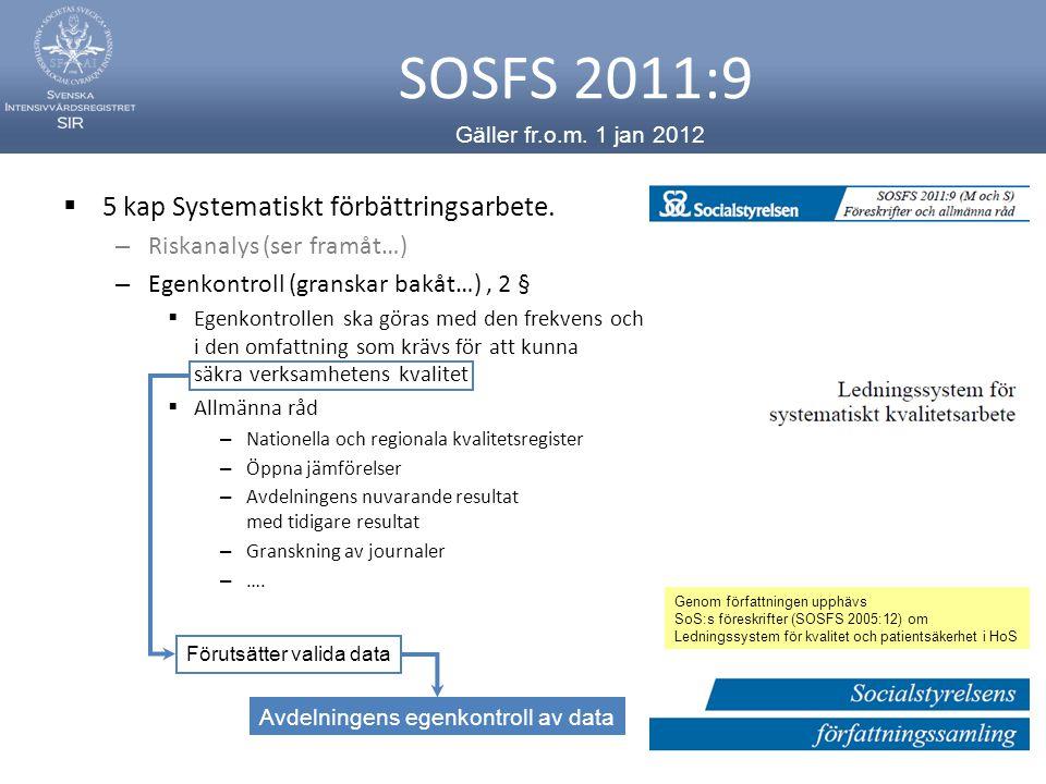 SOSFS 2011:9 5 kap Systematiskt förbättringsarbete.