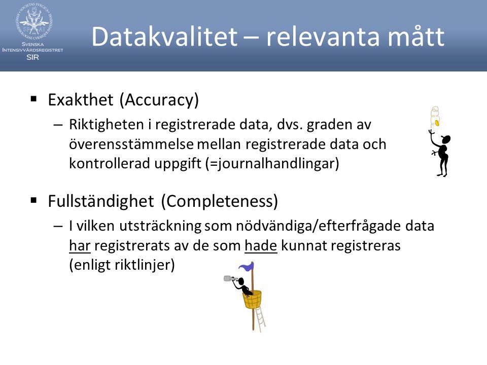 Datakvalitet – relevanta mått