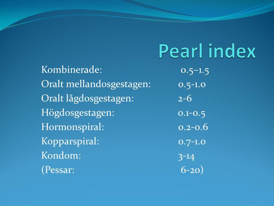 Pearl index Kombinerade: 0.5–1.5 Oralt mellandosgestagen: 0.5-1.0