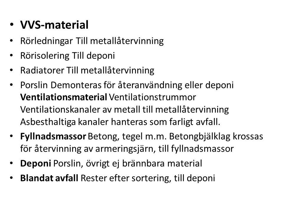 VVS-material Rörledningar Till metallåtervinning