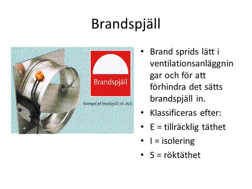 Brandspjäll _. Brand sprids lätt i ventilationsanläggningar och för att förhindra det sätts brandspjäll in.