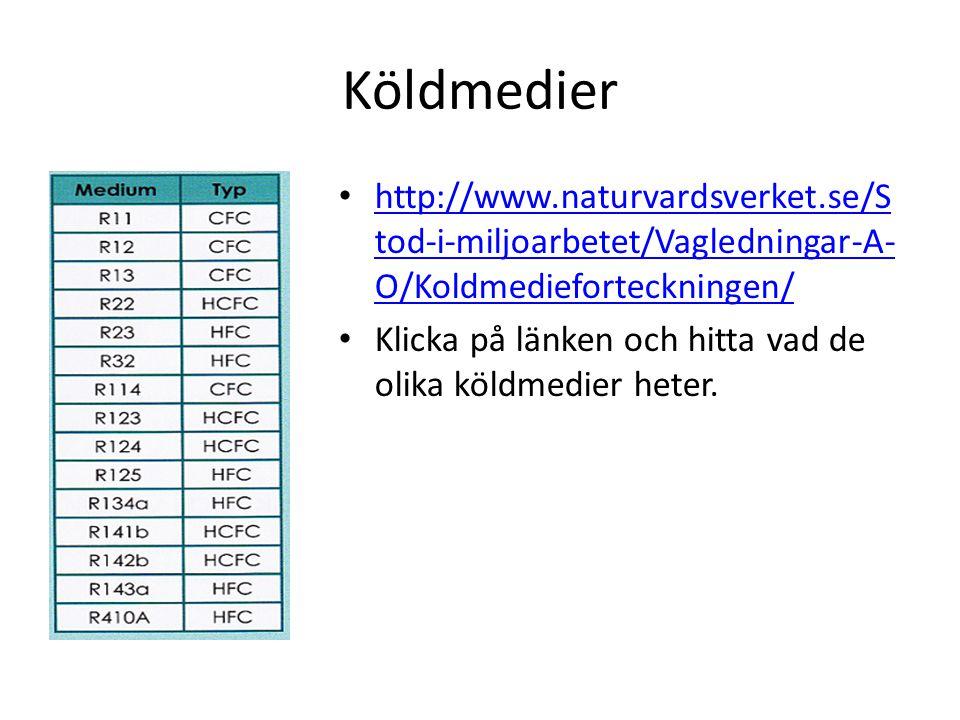 Köldmedier http://www.naturvardsverket.se/Stod-i-miljoarbetet/Vagledningar-A-O/Koldmedieforteckningen/