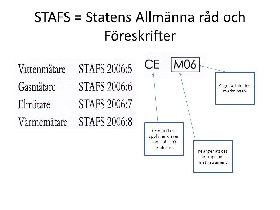 STAFS = Statens Allmänna råd och Föreskrifter