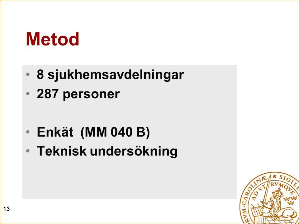 Metod 8 sjukhemsavdelningar 287 personer Enkät (MM 040 B)