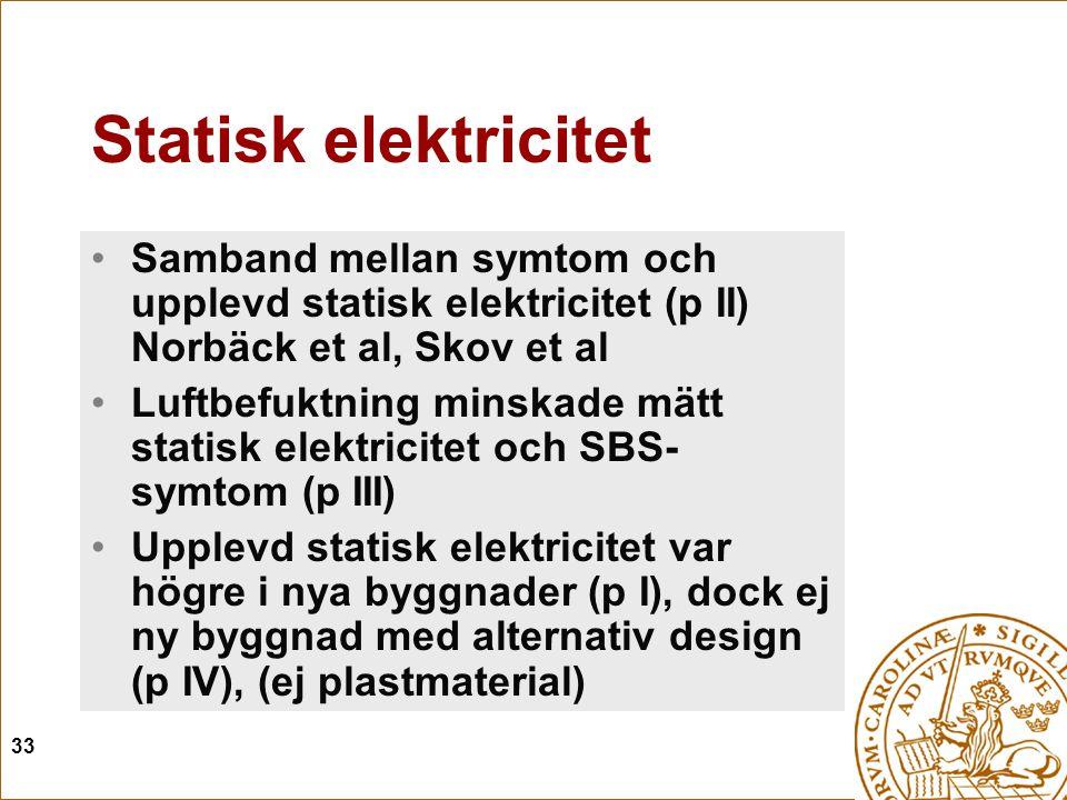 Statisk elektricitet Samband mellan symtom och upplevd statisk elektricitet (p II) Norbäck et al, Skov et al.