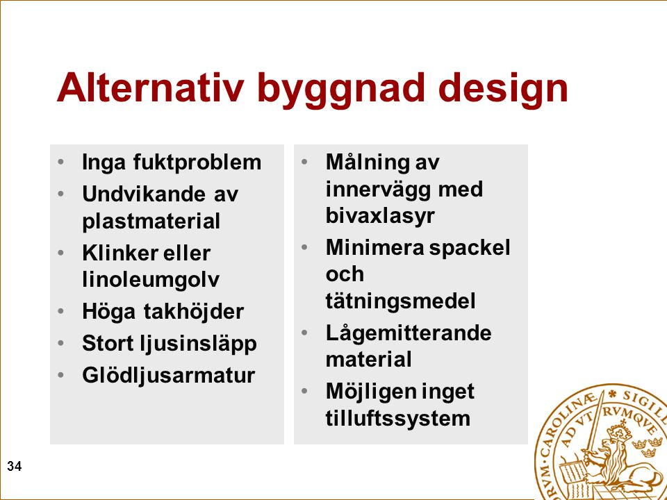 Alternativ byggnad design