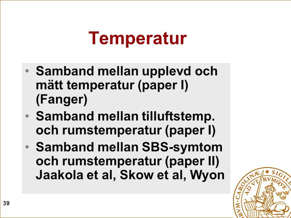 Temperatur Samband mellan upplevd och mätt temperatur (paper I) (Fanger) Samband mellan tilluftstemp. och rumstemperatur (paper I)