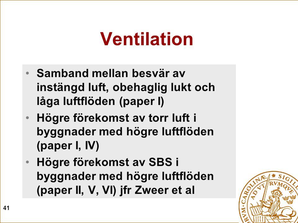 Ventilation Samband mellan besvär av instängd luft, obehaglig lukt och låga luftflöden (paper I)