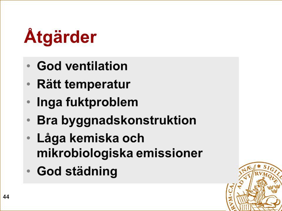 Åtgärder God ventilation Rätt temperatur Inga fuktproblem